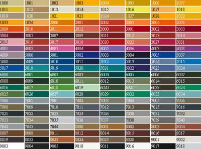 Spraydosen Farben.Spraydose 400 Ml Mit Bootslack Hochglänzend Farbe Nach Wunsch Inkl Ersatzspühkopf